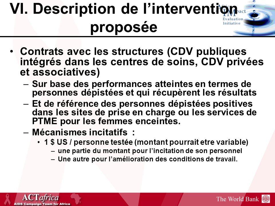 VI. Description de lintervention proposée Contrats avec les structures (CDV publiques intégrés dans les centres de soins, CDV privées et associatives)