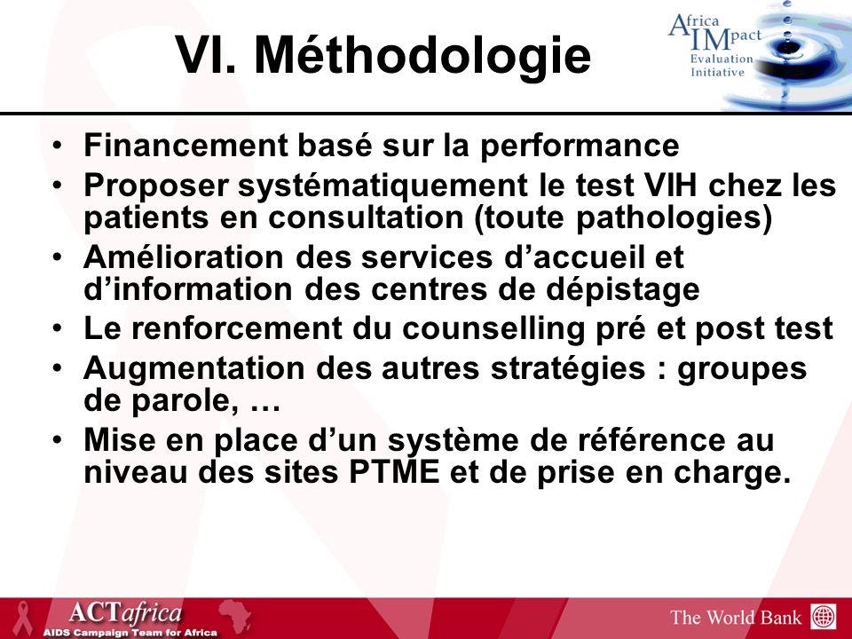 Financement basé sur la performance Proposer systématiquement le test VIH chez les patients en consultation (toute pathologies) Amélioration des servi
