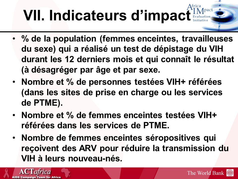 VII. Indicateurs dimpact % de la population (femmes enceintes, travailleuses du sexe) qui a réalisé un test de dépistage du VIH durant les 12 derniers