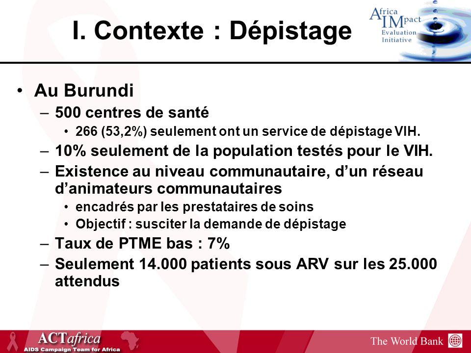 I. Contexte : Dépistage Au Burundi –500 centres de santé 266 (53,2%) seulement ont un service de dépistage VIH. –10% seulement de la population testés