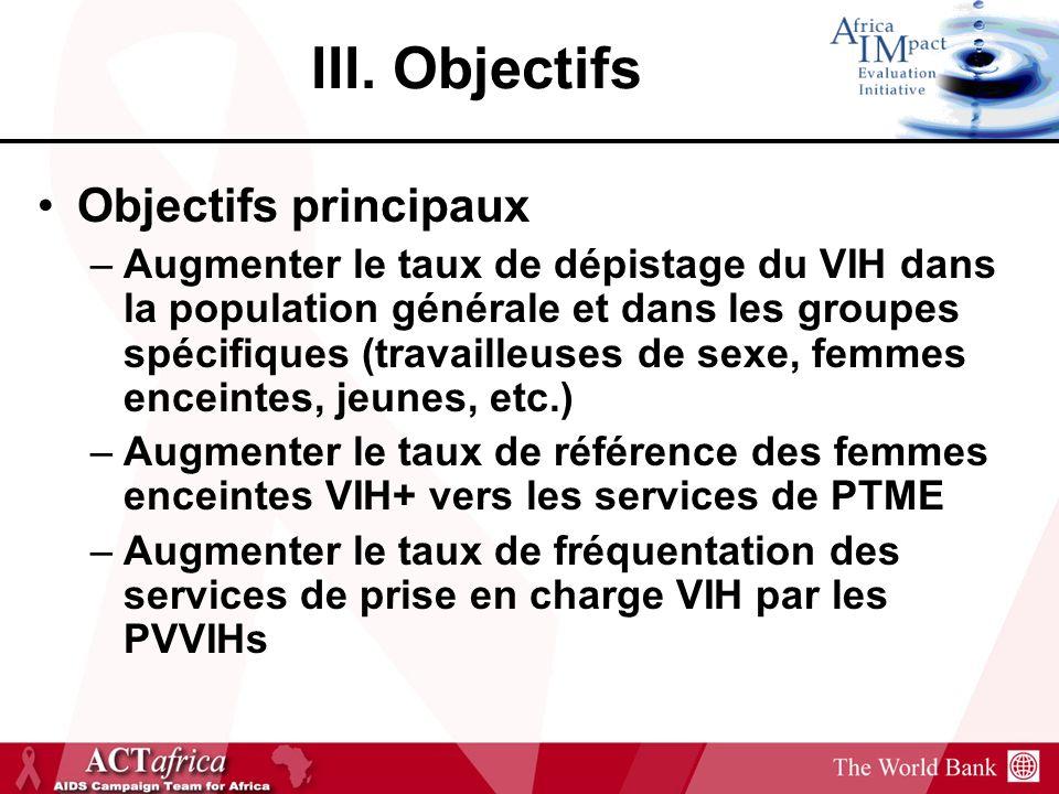 III. Objectifs Objectifs principaux –Augmenter le taux de dépistage du VIH dans la population générale et dans les groupes spécifiques (travailleuses