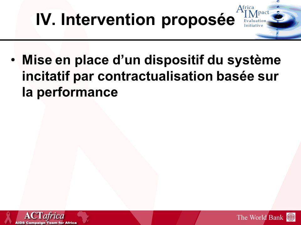 IV. Intervention proposée Mise en place dun dispositif du système incitatif par contractualisation basée sur la performance