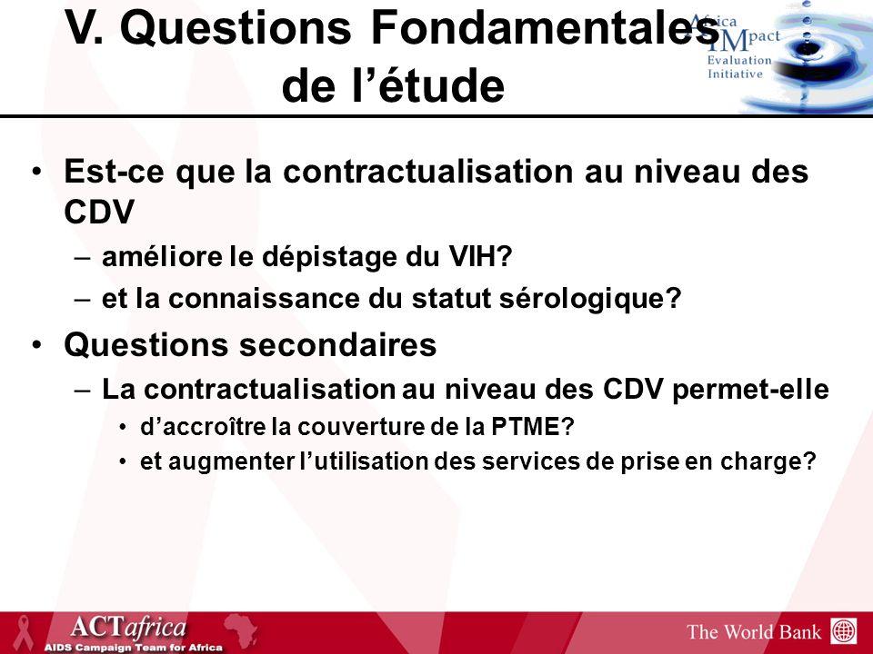 V. Questions Fondamentales de létude Est-ce que la contractualisation au niveau des CDV –améliore le dépistage du VIH? –et la connaissance du statut s
