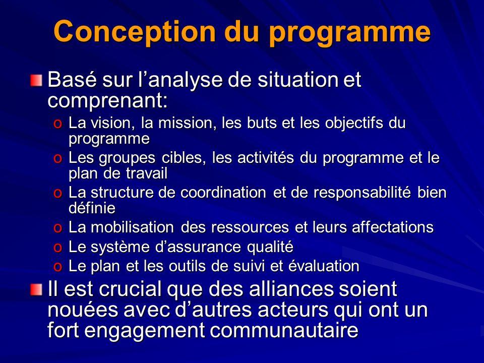 Conception du programme Basé sur lanalyse de situation et comprenant: oLa vision, la mission, les buts et les objectifs du programme oLes groupes cibl