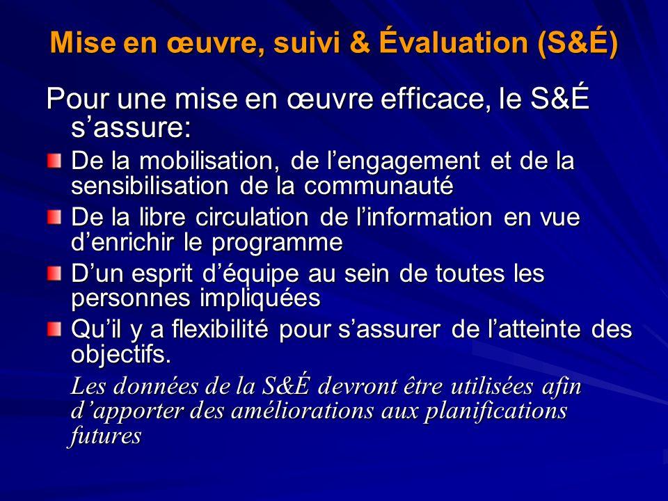 Mise en œuvre, suivi & Évaluation (S&É) Pour une mise en œuvre efficace, le S&É sassure: De la mobilisation, de lengagement et de la sensibilisation d