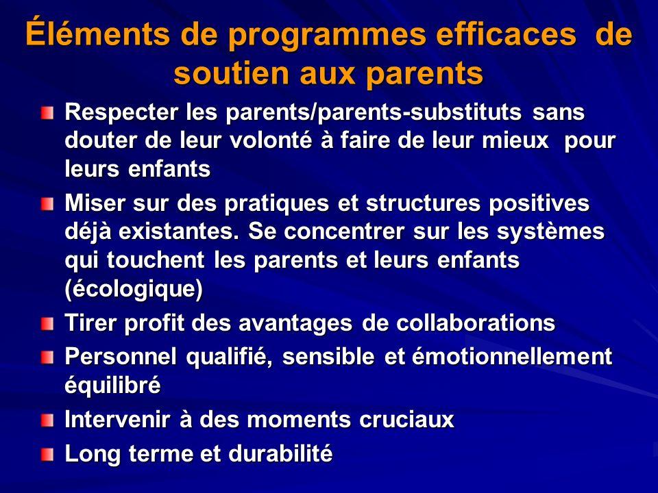 Éléments de programmes efficaces de soutien aux parents Respecter les parents/parents-substituts sans douter de leur volonté à faire de leur mieux pou