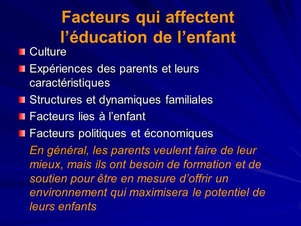Facteurs qui affectent léducation de lenfant Culture Expériences des parents et leurs caractéristiques Structures et dynamiques familiales Facteurs li