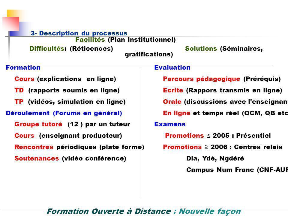 Formation Ouverte à Distance : Nouvelle façon dapprendre et denseigner 2-Stratégies pour faire face au problème Mener une étude économique Sensibilise