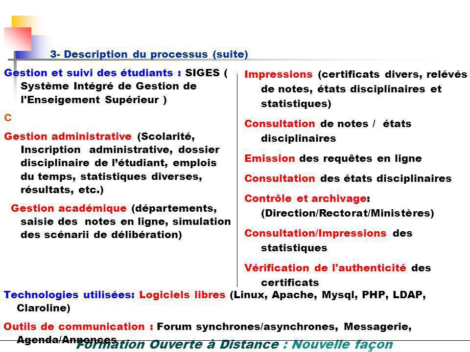 Formation Ouverte à Distance : Nouvelle façon dapprendre et denseigner 3- Description du processus Facilités (Plan Institutionnel) Difficultés: (Rétic