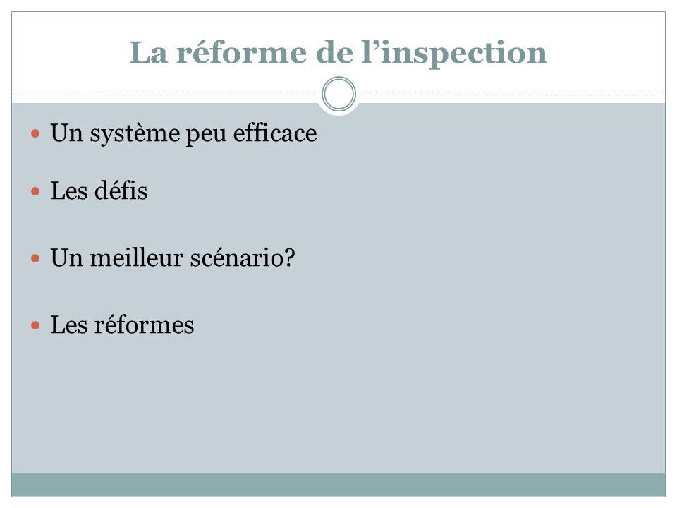 La réforme de linspection Un système peu efficace Les défis Un meilleur scénario Les réformes