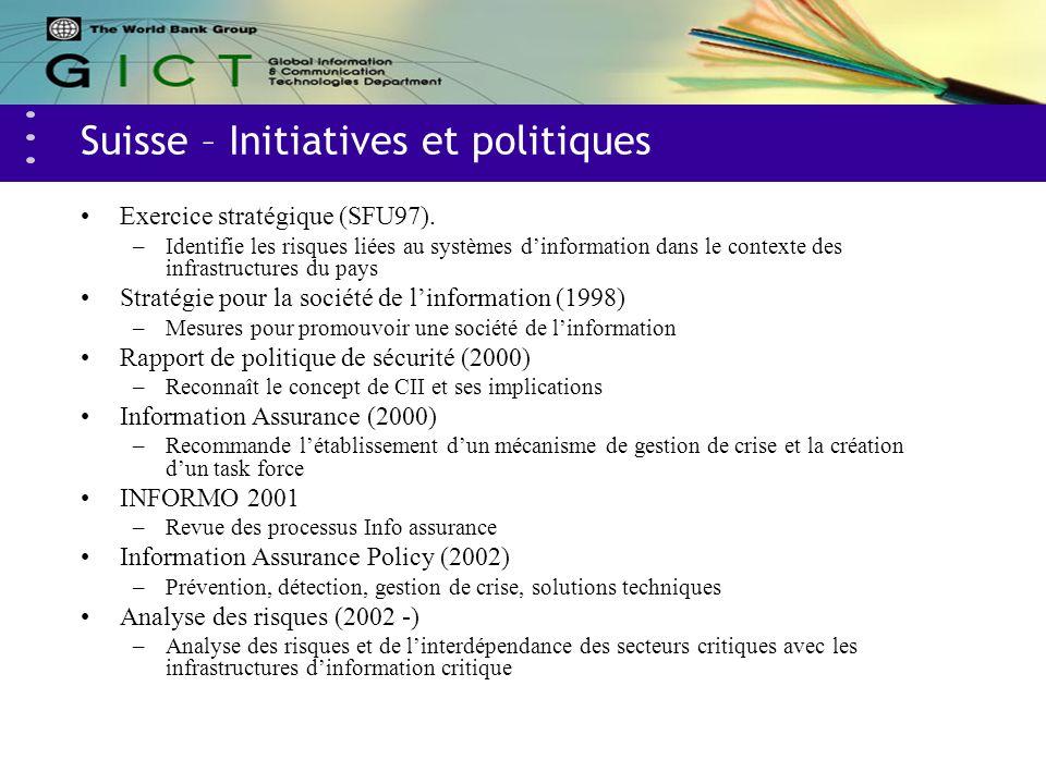 Suisse – Initiatives et politiques Exercice stratégique (SFU97).