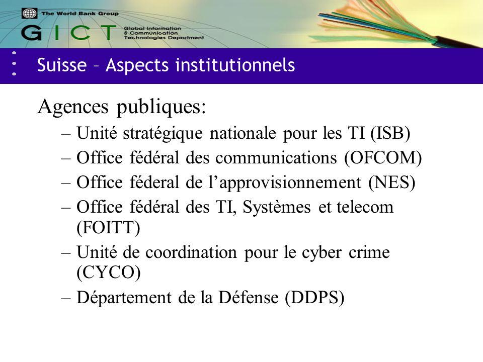 Suisse – Aspects institutionnels Agences publiques: –Unité stratégique nationale pour les TI (ISB) –Office fédéral des communications (OFCOM) –Office féderal de lapprovisionnement (NES) –Office fédéral des TI, Systèmes et telecom (FOITT) –Unité de coordination pour le cyber crime (CYCO) –Département de la Défense (DDPS)