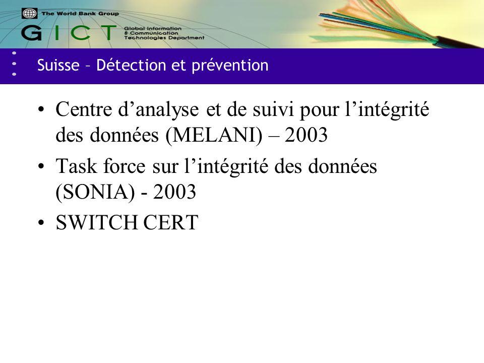 Suisse – Détection et prévention Centre danalyse et de suivi pour lintégrité des données (MELANI) – 2003 Task force sur lintégrité des données (SONIA) - 2003 SWITCH CERT