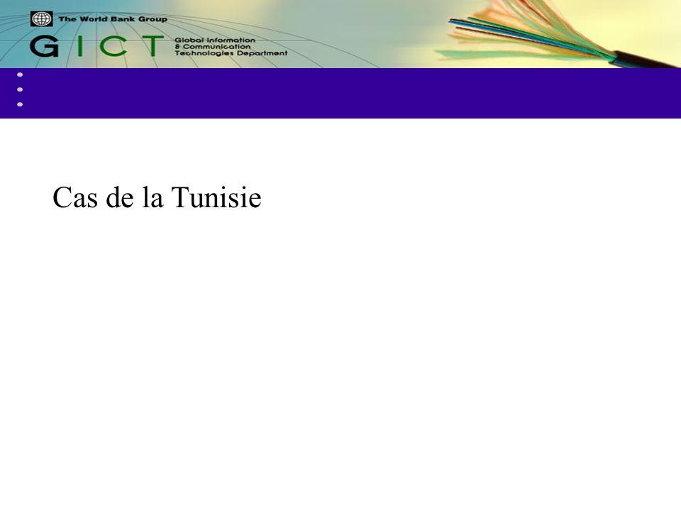Cas de la Tunisie