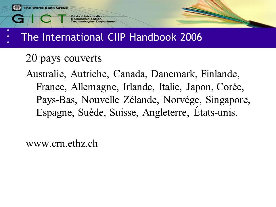The International CIIP Handbook 2006 20 pays couverts Australie, Autriche, Canada, Danemark, Finlande, France, Allemagne, Irlande, Italie, Japon, Corée, Pays-Bas, Nouvelle Zélande, Norvège, Singapore, Espagne, Suède, Suisse, Angleterre, États-unis.