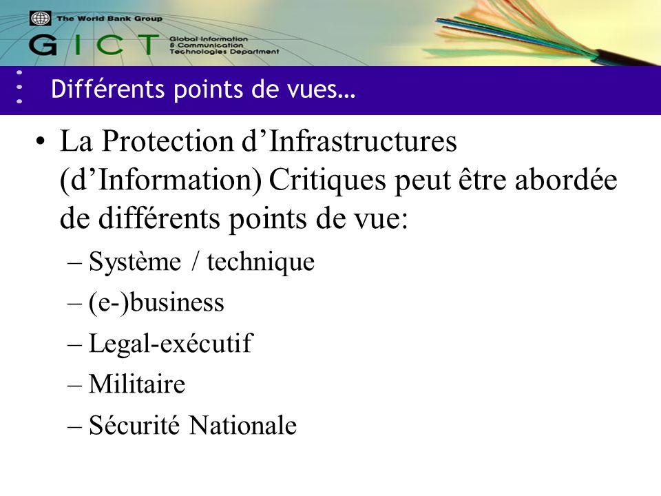Différents points de vues… La Protection dInfrastructures (dInformation) Critiques peut être abordée de différents points de vue: –Système / technique –(e-)business –Legal-exécutif –Militaire –Sécurité Nationale
