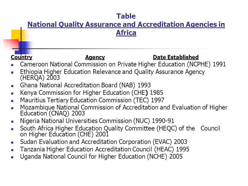 Table National Quality Assurance and Accreditation Agencies in Africa Country Agency Date Established Cameroon National Commission on Private Higher Education (NCPHE) 1991 Ethiopia Higher Education Relevance and Quality Assurance Agency (HERQA) 2003 Ghana National Accreditation Board (NAB) 1993 Kenya Commission for Higher Education (CHE) 1985 Mauritius Tertiary Education Commission (TEC) 1997 Mozambique National Commission of Accreditation and Evaluation of Higher Education (CNAQ) 2003 Nigeria National Universities Commission (NUC) South Africa Higher Education Quality Committee (HEQC) of the Council on Higher Education (CHE) 2001 Sudan Evaluation and Accreditation Corporation (EVAC) 2003 Tanzania Higher Education Accreditation Council (HEAC) 1995 Uganda National Council for Higher Education (NCHE) 2005