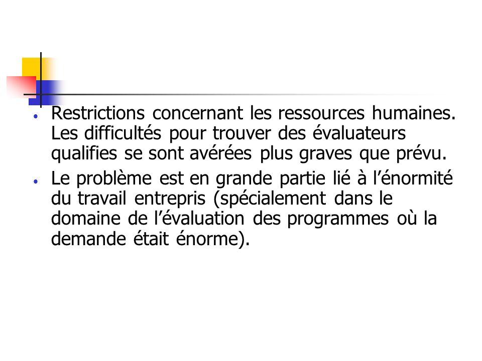 Restrictions concernant les ressources humaines. Les difficultés pour trouver des évaluateurs qualifies se sont avérées plus graves que prévu. Le prob
