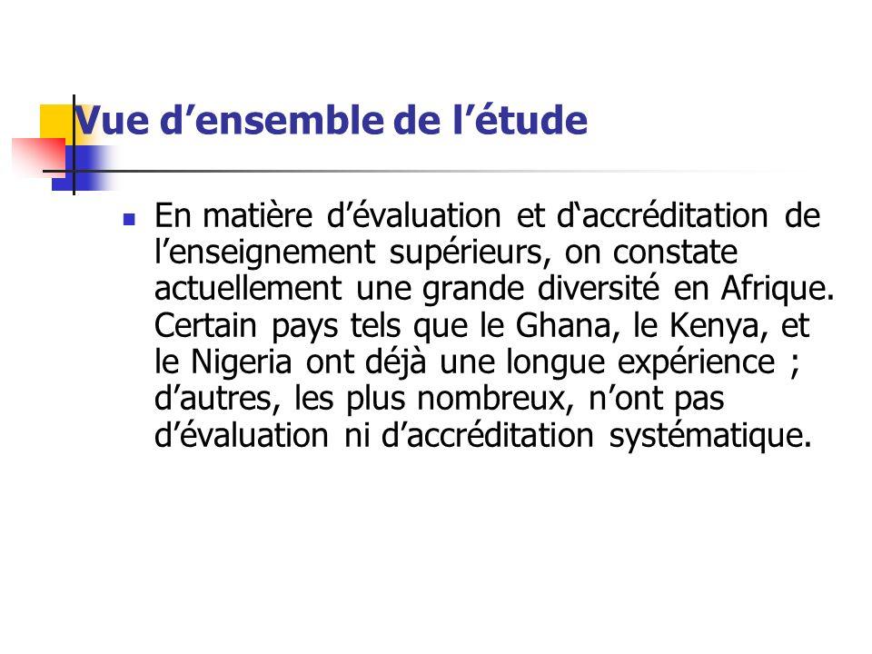 Vue densemble de létude En matière dévaluation et daccréditation de lenseignement supérieurs, on constate actuellement une grande diversité en Afrique.