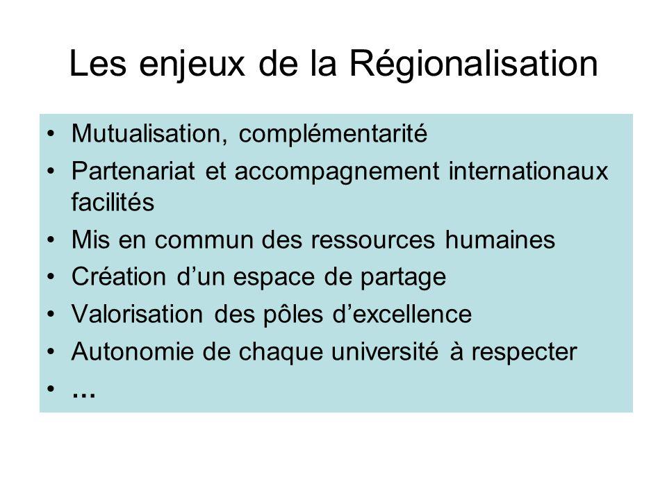 Les enjeux de la Régionalisation Mutualisation, complémentarité Partenariat et accompagnement internationaux facilités Mis en commun des ressources hu