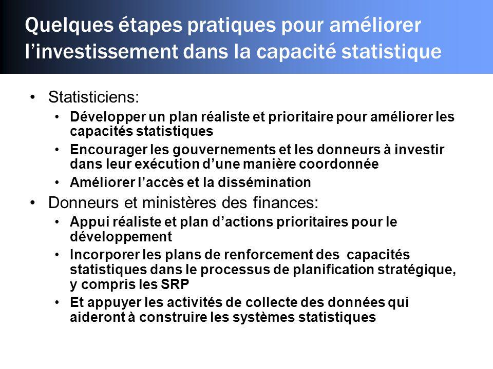 The ICP and PPPs Quelques étapes pratiques pour améliorer linvestissement dans la capacité statistique Statisticiens: Développer un plan réaliste et p