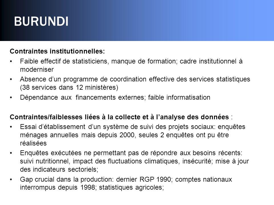 BURUNDI Contraintes institutionnelles: Faible effectif de statisticiens, manque de formation; cadre institutionnel à moderniser Absence dun programme