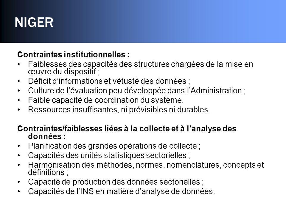 NIGER Contraintes institutionnelles : Faiblesses des capacités des structures chargées de la mise en œuvre du dispositif ; Déficit dinformations et vé