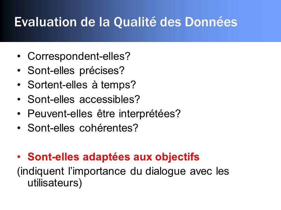 Evaluation de la Qualité des Données Correspondent-elles.