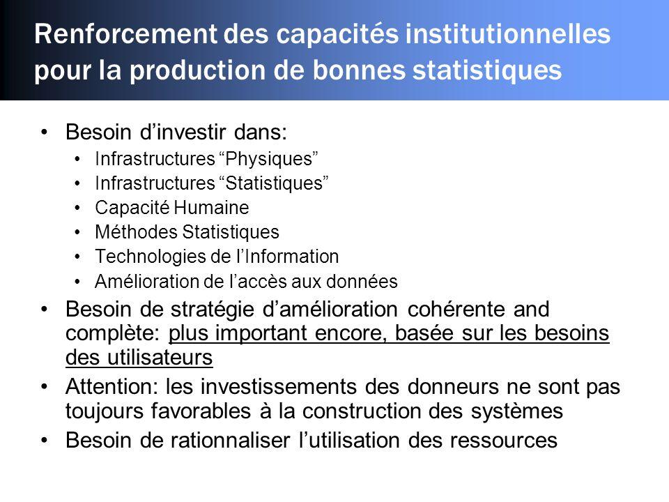 Besoin dinvestir dans: Infrastructures Physiques Infrastructures Statistiques Capacité Humaine Méthodes Statistiques Technologies de lInformation Amél