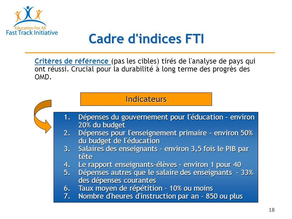 18 Cadre d indices FTI Indicateurs Critères de référence (pas les cibles) tirés de l analyse de pays qui ont réussi.