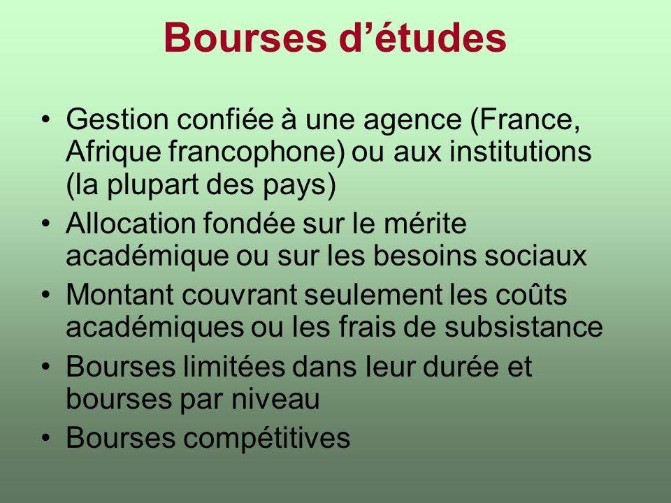 Bourses détudes Gestion confiée à une agence (France, Afrique francophone) ou aux institutions (la plupart des pays) Allocation fondée sur le mérite a