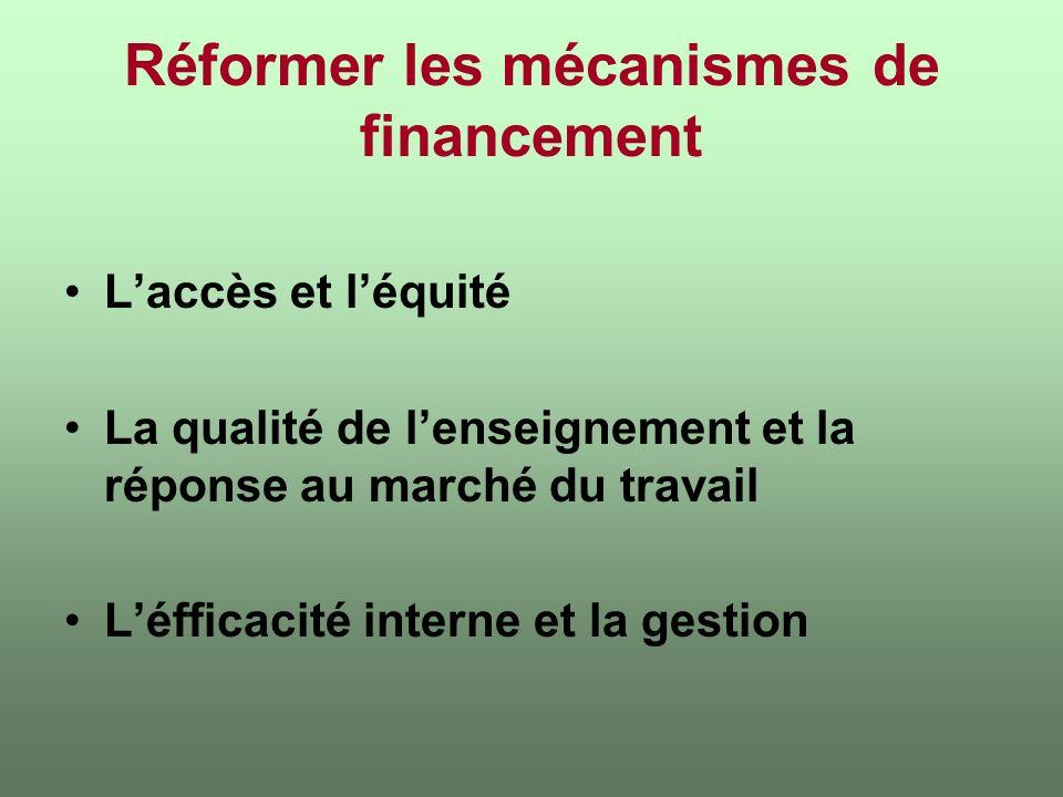 Réformer les mécanismes de financement Laccès et léquité La qualité de lenseignement et la réponse au marché du travail Léfficacité interne et la gest