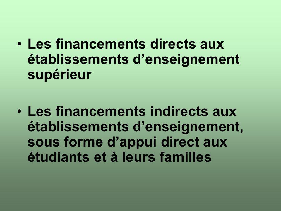 Les financements directs aux établissements denseignement supérieur Les financements indirects aux établissements denseignement, sous forme dappui dir