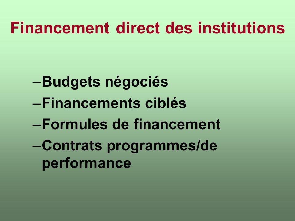 Financement direct des institutions –Budgets négociés –Financements ciblés –Formules de financement –Contrats programmes/de performance