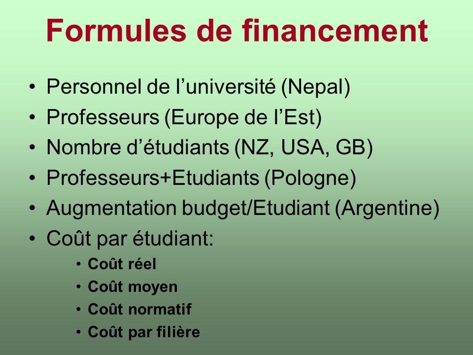 Formules de financement Personnel de luniversité (Nepal) Professeurs (Europe de lEst) Nombre détudiants (NZ, USA, GB) Professeurs+Etudiants (Pologne)