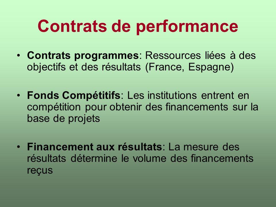 Contrats de performance Contrats programmes: Ressources liées à des objectifs et des résultats (France, Espagne) Fonds Compétitifs: Les institutions e