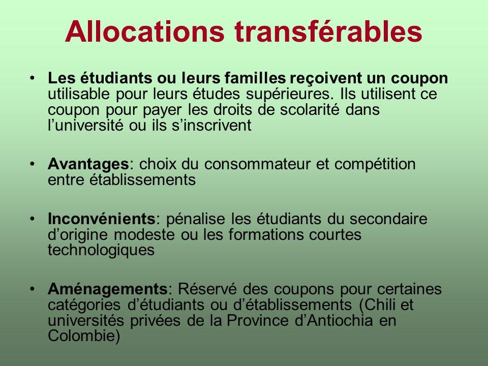 Allocations transférables Les étudiants ou leurs familles reçoivent un coupon utilisable pour leurs études supérieures. Ils utilisent ce coupon pour p