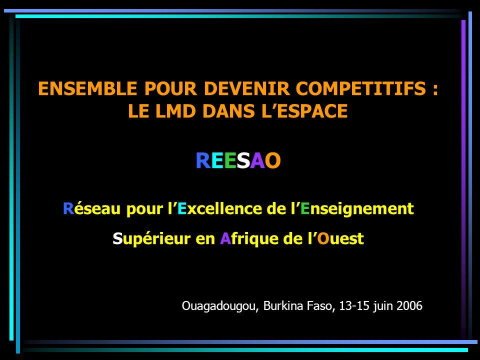 ENSEMBLE POUR DEVENIR COMPETITIFS : LE LMD DANS LESPACE REESAO Réseau pour lExcellence de lEnseignement Supérieur en Afrique de lOuest Ouagadougou, Bu