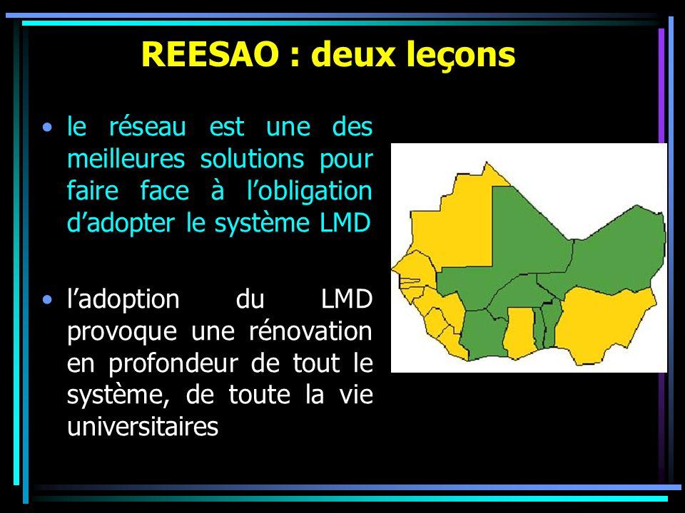 REESAO : deux leçons le réseau est une des meilleures solutions pour faire face à lobligation dadopter le système LMD ladoption du LMD provoque une ré