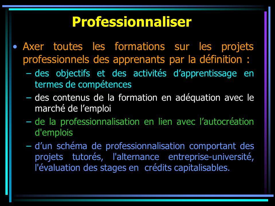 Professionnaliser Axer toutes les formations sur les projets professionnels des apprenants par la définition : –des objectifs et des activités dappren
