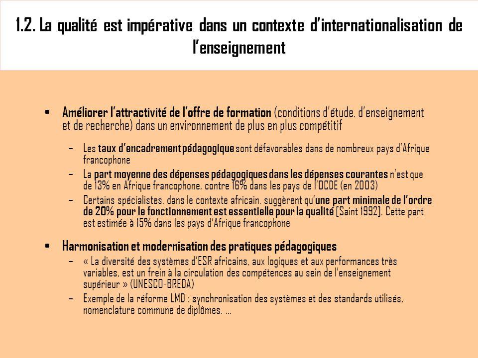 1.2. La qualité est impérative dans un contexte dinternationalisation de lenseignement Améliorer lattractivité de loffre de formation (conditions détu