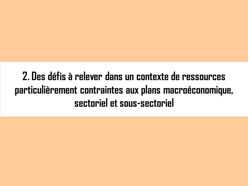 2. Des défis à relever dans un contexte de ressources particulièrement contraintes aux plans macroéconomique, sectoriel et sous-sectoriel