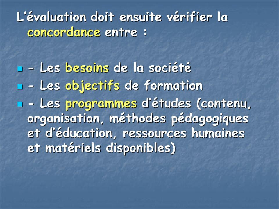 Lévaluation doit ensuite vérifier la concordance entre : - Les besoins de la société - Les besoins de la société - Les objectifs de formation - Les ob