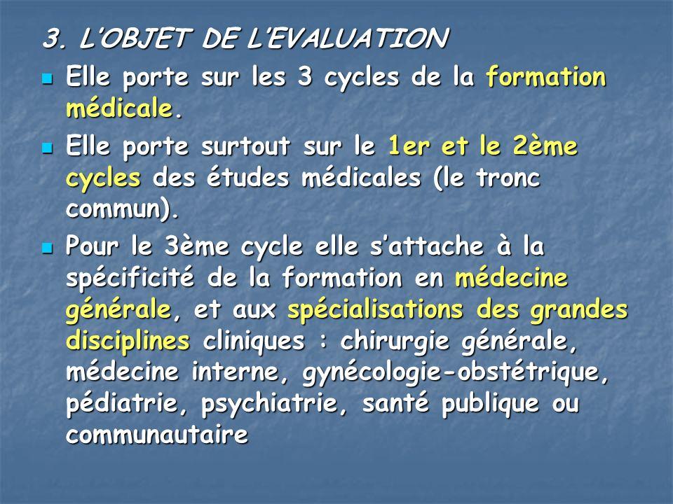 3. LOBJET DE LEVALUATION Elle porte sur les 3 cycles de la formation médicale. Elle porte sur les 3 cycles de la formation médicale. Elle porte surtou