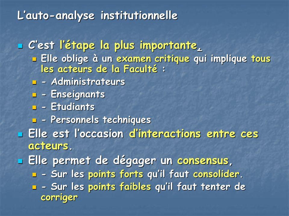 Lauto-analyse institutionnelle Cest létape la plus importante, Cest létape la plus importante, Elle oblige à un examen critique qui implique tous les