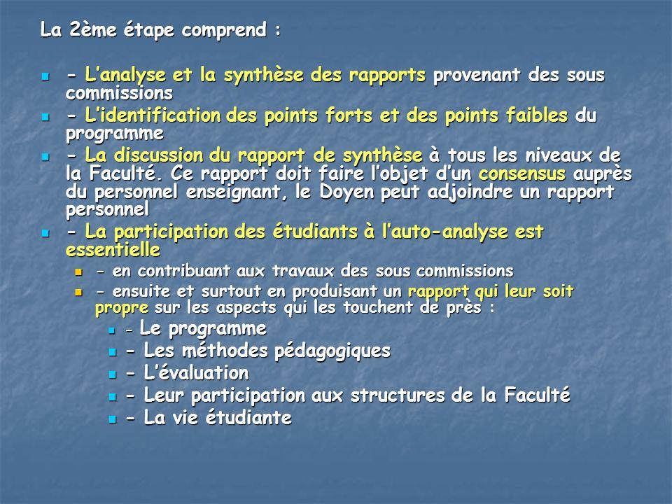 La 2ème étape comprend : - Lanalyse et la synthèse des rapports provenant des sous commissions - Lanalyse et la synthèse des rapports provenant des so
