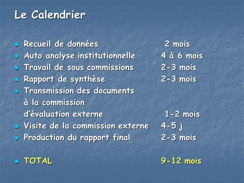 Le Calendrier Recueil de données 2 mois Recueil de données 2 mois Auto analyse institutionnelle 4 à 6 mois Auto analyse institutionnelle 4 à 6 mois Tr