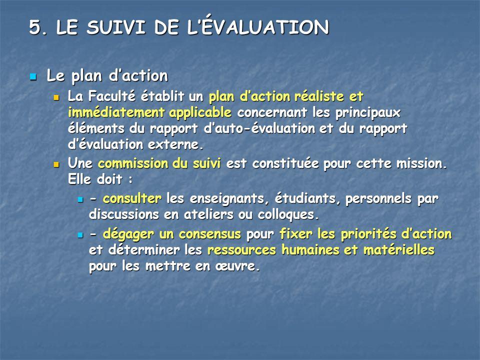 5. LE SUIVI DE LÉVALUATION Le plan daction Le plan daction La Faculté établit un plan daction réaliste et immédiatement applicable concernant les prin