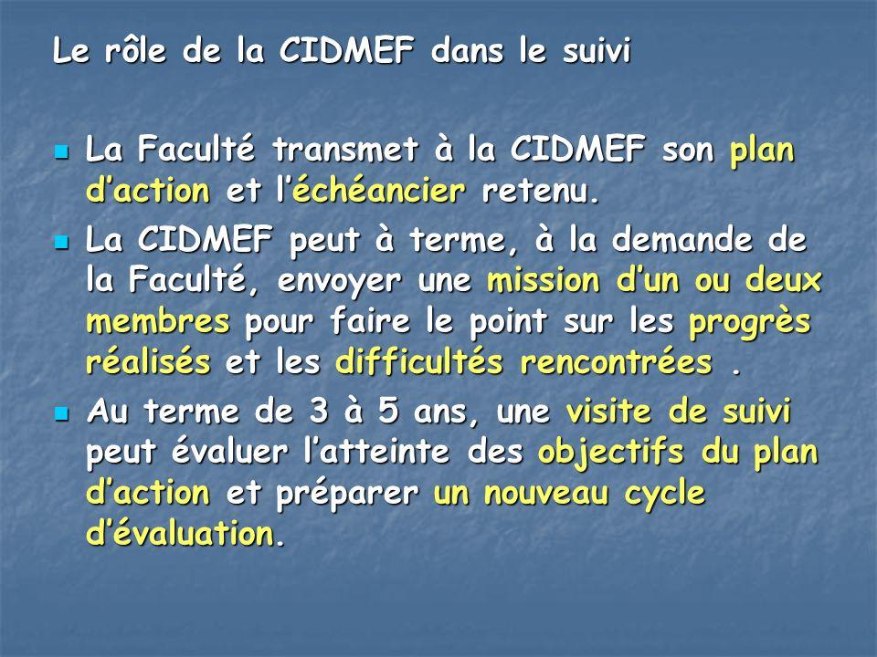 Le rôle de la CIDMEF dans le suivi La Faculté transmet à la CIDMEF son plan daction et léchéancier retenu. La Faculté transmet à la CIDMEF son plan da