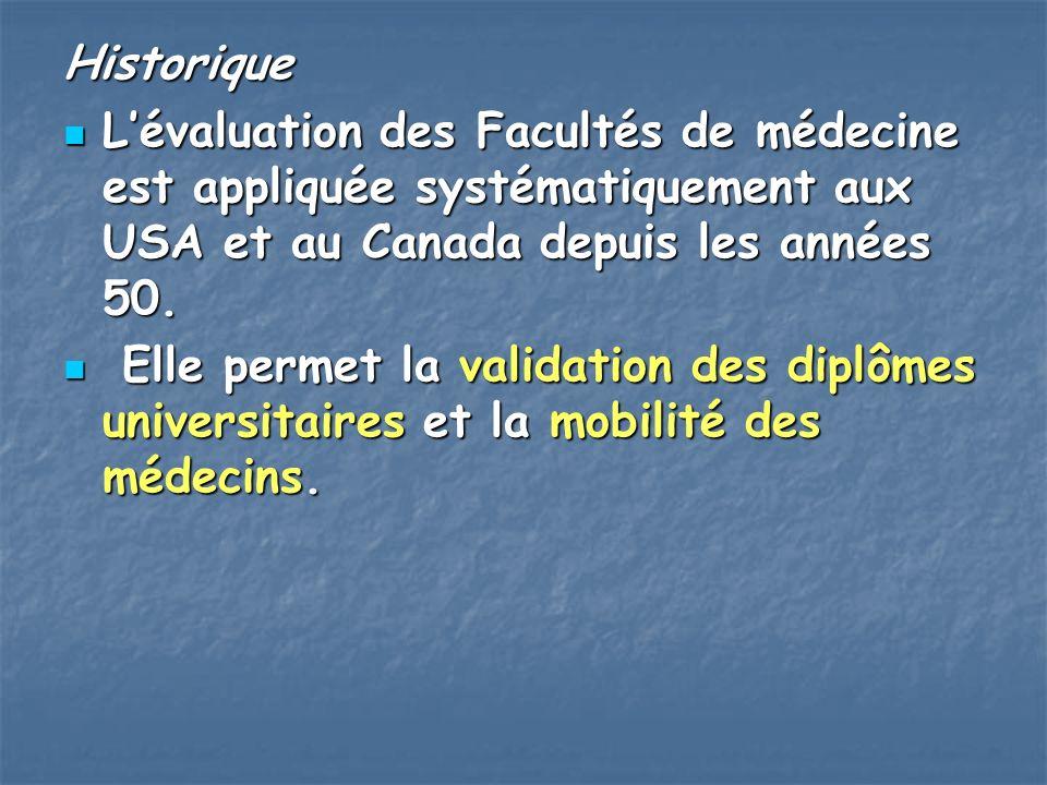 Historique Lévaluation des Facultés de médecine est appliquée systématiquement aux USA et au Canada depuis les années 50. Lévaluation des Facultés de